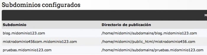 Subdominios de una cuenta de hosting